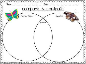 Butterflies and Moths Mini-Thematic Unit
