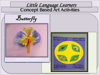 Butterfly Vocabulary and Concept Development-ELL Newcomers Too!
