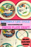 Butterfly And Caterpillar Life Cycle Paper Plate Craft Activity