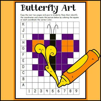 Butterfly Coordinate Math