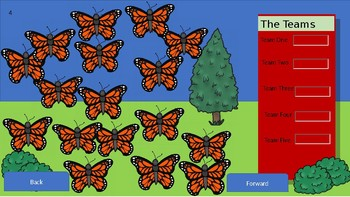 Butterfly Game Template for all Subject Areas in Power Point