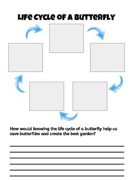 Butterfly Garden- Project Based Learning