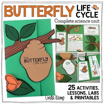 Butterfly Life Cycle Complete Science Unit