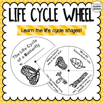 Butterfly Life Cycle Activities Bundle