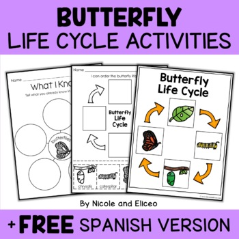 Vocabulary Activity - Monarch Butterfly Life Cycle