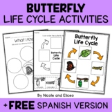 Monarch Butterfly Life Cycle Activities