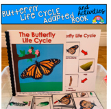 Butterfly Life Cycle Adapted Book And Activities (With Rea