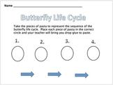 Butterfly Life Cycle Assessment