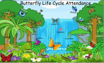 Butterfly Life Cycle Attendance for SMART notebook