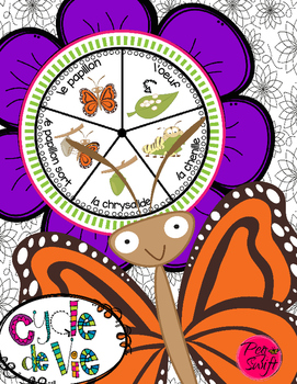 Butterfly Life Cycle Craftivity ~ French ~ Le papillon