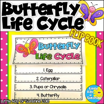 Butterfly Life Cycle Flip Book for Spring
