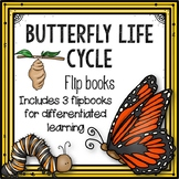 Butterfly Life Cycle Flipbook
