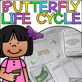 Butterfly Life Cycle {From Caterpillar to Butterfly:a Non-