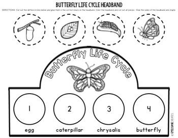 Butterfly Life Cycle Headband
