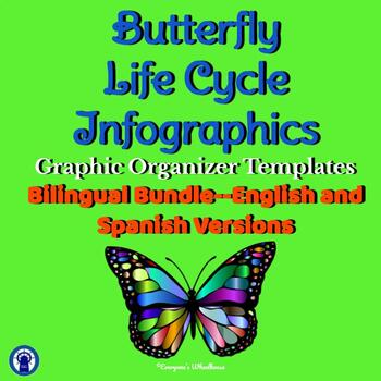 Butterfly Life Cycle Infographic Graphic Organizer Bilingual Bundle