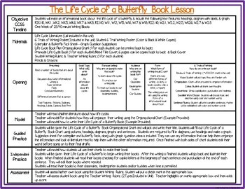 Butterfly Life Cycle:  Informational Text Writing