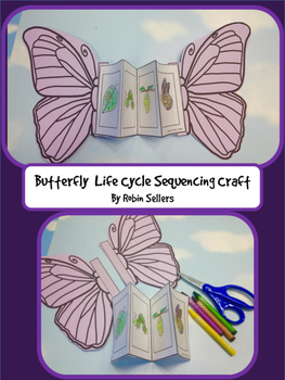 Butterfly Life Cycle {Life Cycle of a Butterfly Sequencing Card Craft}