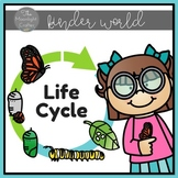 Butterfly Life Cycle Materials for Pre-K and Kindergarten