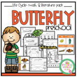 Butterfly Life Cycle Math and Literature