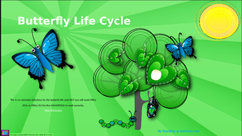 Butterfly Life Cycle PowerPoint Animated