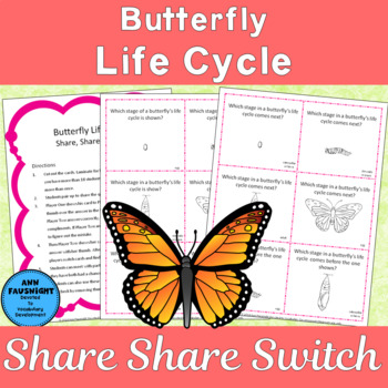 Butterfly Life Cycle Share Share Switch