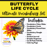 Butterfly Life Cycle Ultimate Vocabulary Set - Slides, Videos, Cards & More