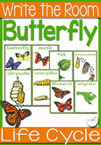 Butterfly Life-Cycle Write the Room K-1