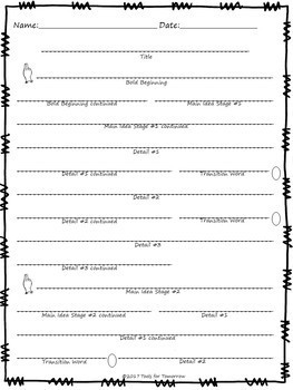 Butterfly Life Cycle Writing Activity