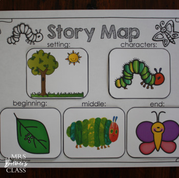 Butterfly Life Cycle and The Very Hungry Caterpillar Book Companion