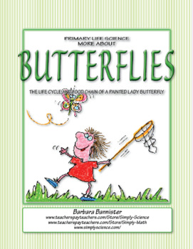 Butterfly Life Cycle and Food Chain - More about Butterflies!