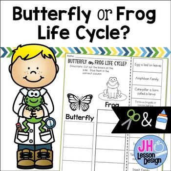 Butterfly Life Cycle or Frog Life Cycle? Cut and Paste Sor