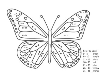 Butterfly Math (adding, subtracting, ordering numbers, even and odd)