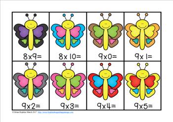 Butterfly Multiplication Race