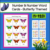 Butterfly Numbers 1 to 100 (numbers and number words)