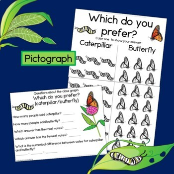 Butterfly Observation Journal & 3 Part Life Cycle Cards
