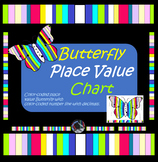 Butterfly Place Value Chart & Number Lines~Color Coded~ 2 Sizes~