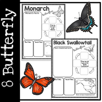 Butterfly Research Guides