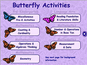 Butterfly Theme - Traditional Math & Language Arts - Smart Notebook