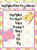 Butterfly Themed Addition, Subtraction, Multiplication & Division Math Key Words