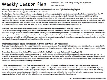 Butterfly Themed Mentor Text Lesson Plans With The Very Hungry Caterpillar