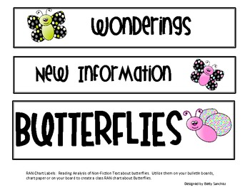 Butterfly Unit: Over 30 Literacy and Math Activities (80 pages)
