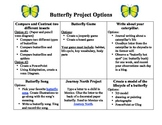 Butterfly Unit Performance Assessment
