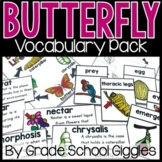 Butterfly Vocabulary | Butterfly Life Cycle And Parts