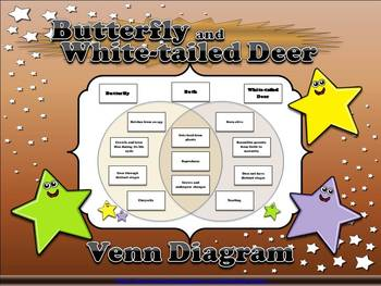 White-tailed Deer and Butterfly Life Cycles Venn Diagram Compare and Contrast