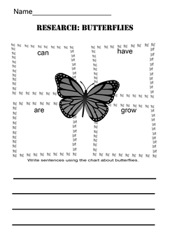 Butterfly (can, have, are, grow)