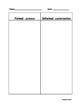 Butterfly life cycle synonyms; formal and informal vocabulary