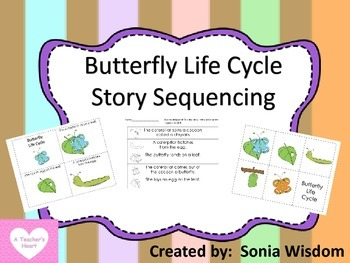 Sequencing - Butterfly Life Cycle
