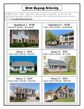 Buy A House Activity
