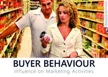 Buyer Behaviour & Buying Situations