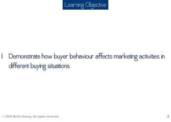 how buyer behaviour affects marketing activities